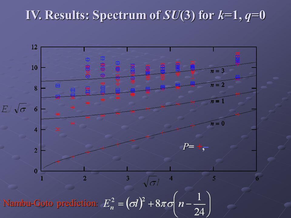 IV. Results: Spectrum of SU(3) for k=1, q=0 Nambu-Goto prediction : P P= +, ̶