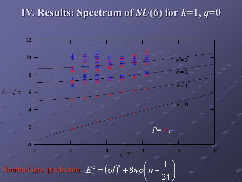 IV. Results: Spectrum of SU(6) for k=1, q=0 Nambu-Goto prediction : P P= +, ̶