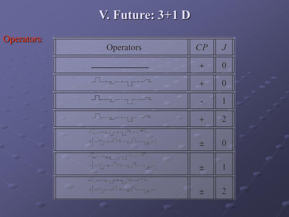 V. Future: 3+1 D Operators :