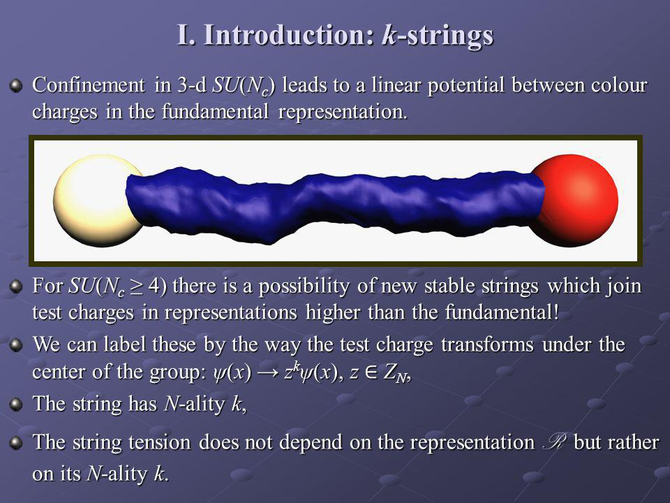 I. Introduction: k-strings Confinement in 3-d SU(N c ) leads to a linear potential between colour charges in the fundamental representation. For SU(N