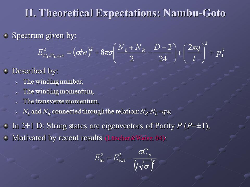 II. Theoretical Expectations: Nambu-Goto Described by:  The winding number,  The winding momentum,  The transverse momentum,  N L and N R connecte