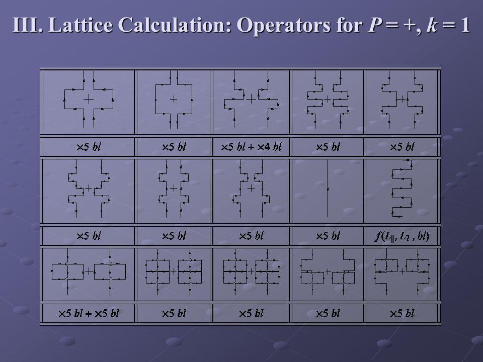 III. Lattice Calculation: Operators for P = +, k = 1