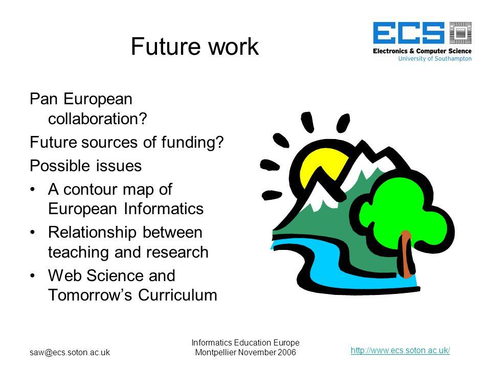 http://www.ecs.soton.ac.uk/ saw@ecs.soton.ac.uk Informatics Education Europe Montpellier November 2006 Future work Pan European collaboration.