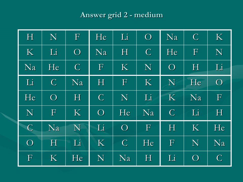Answer grid 2 - medium HNFHeLiONaCK KLiONaHCHeFN NaHeCFKNOHLi LiCNaHFKNHeO HeOHCNLiKNaF NFKOHeNaCLiH CNaNLiOFHKHe OHLiKCHeFNNa FKHeNNaHLiOC