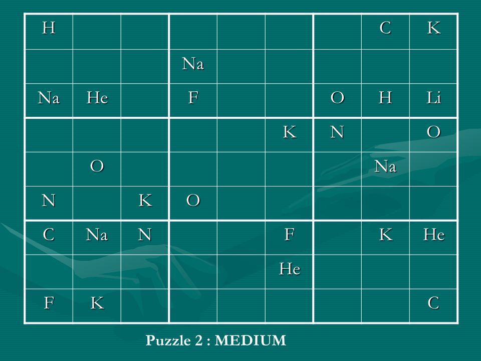 HCK Na NaHeFOHLi KNO ONa NKO CNaNFKHe He FKC Puzzle 2 : MEDIUM