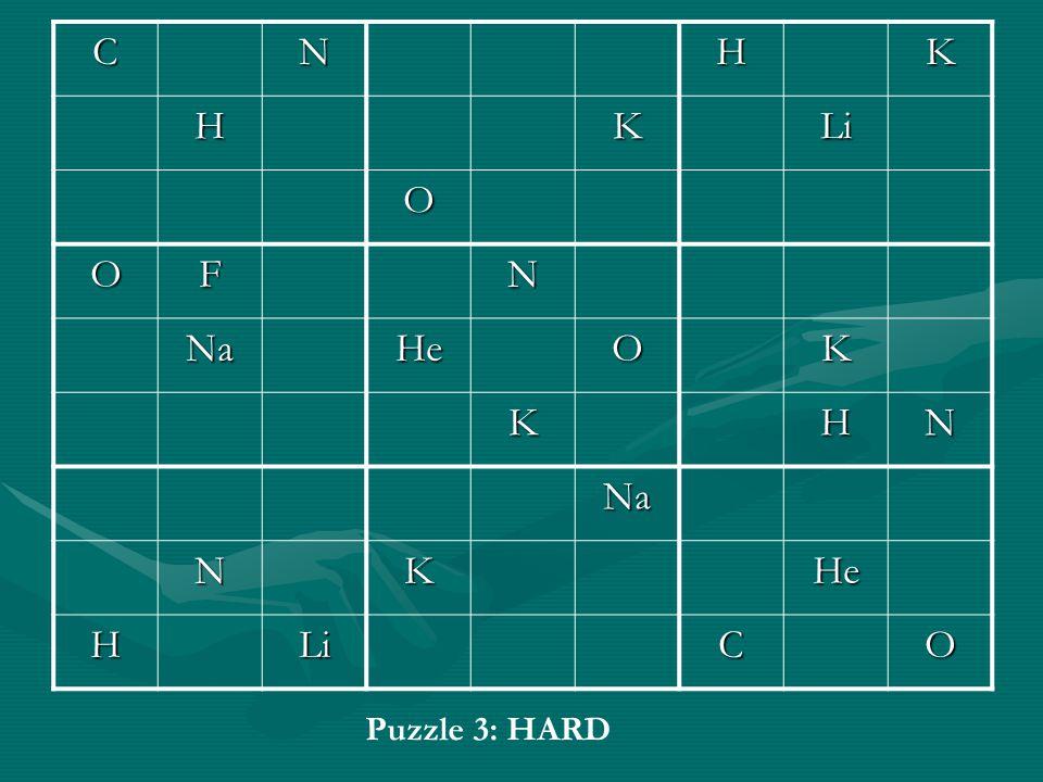 CNHK HKLi O OFN NaHeOK KHN Na NKHe HLiCO Puzzle 3: HARD
