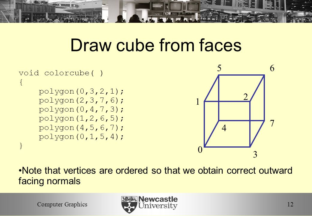 12Computer Graphics Draw cube from faces void colorcube( ) { polygon(0,3,2,1); polygon(2,3,7,6); polygon(0,4,7,3); polygon(1,2,6,5); polygon(4,5,6,7);