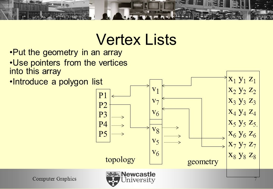 7Computer Graphics Vertex Lists Put the geometry in an array Use pointers from the vertices into this array Introduce a polygon list x 1 y 1 z 1 x 2 y