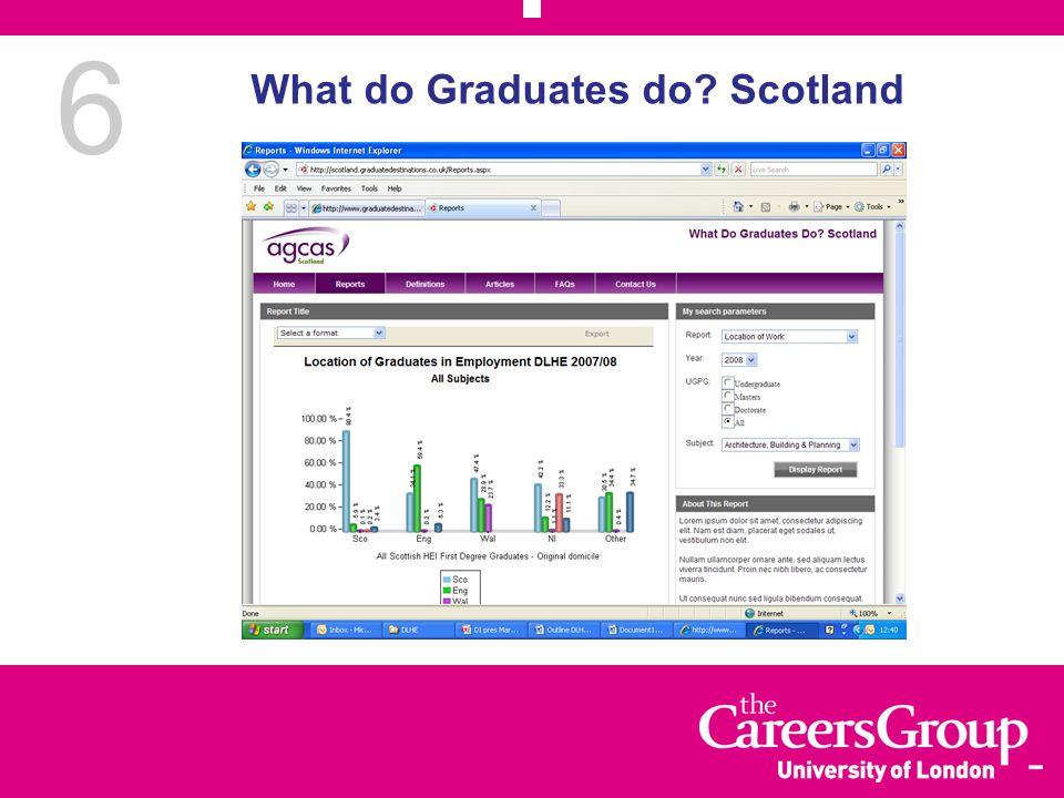 6 What do Graduates do Scotland