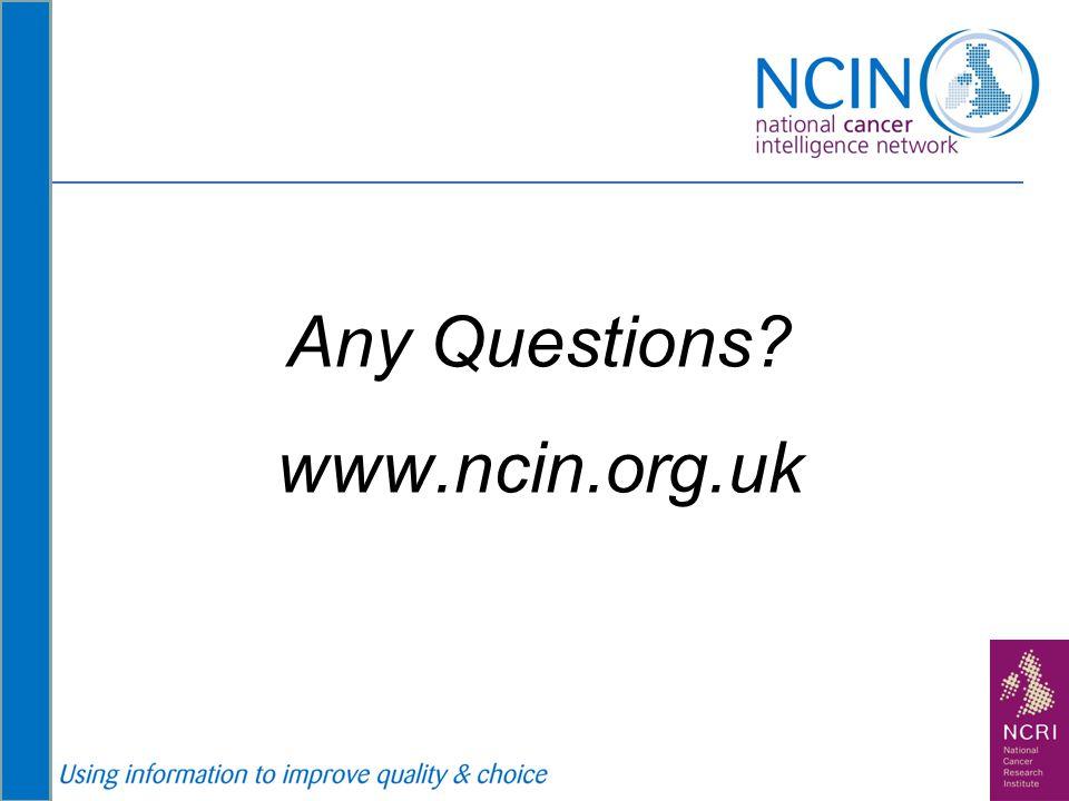 Any Questions? www.ncin.org.uk