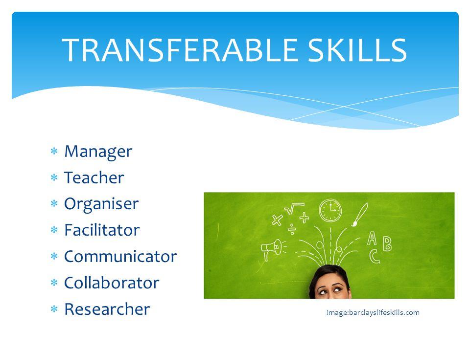  Manager  Teacher  Organiser  Facilitator  Communicator  Collaborator  Researcher Image:barclayslifeskills.com TRANSFERABLE SKILLS
