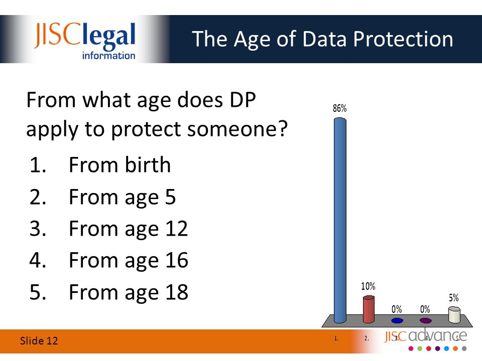 Slide 12 The Age of Data Protection 1.From birth 2.From age 5 3.From age 12 4.From age 16 5.From age 18 From what age does DP apply to protect someone?