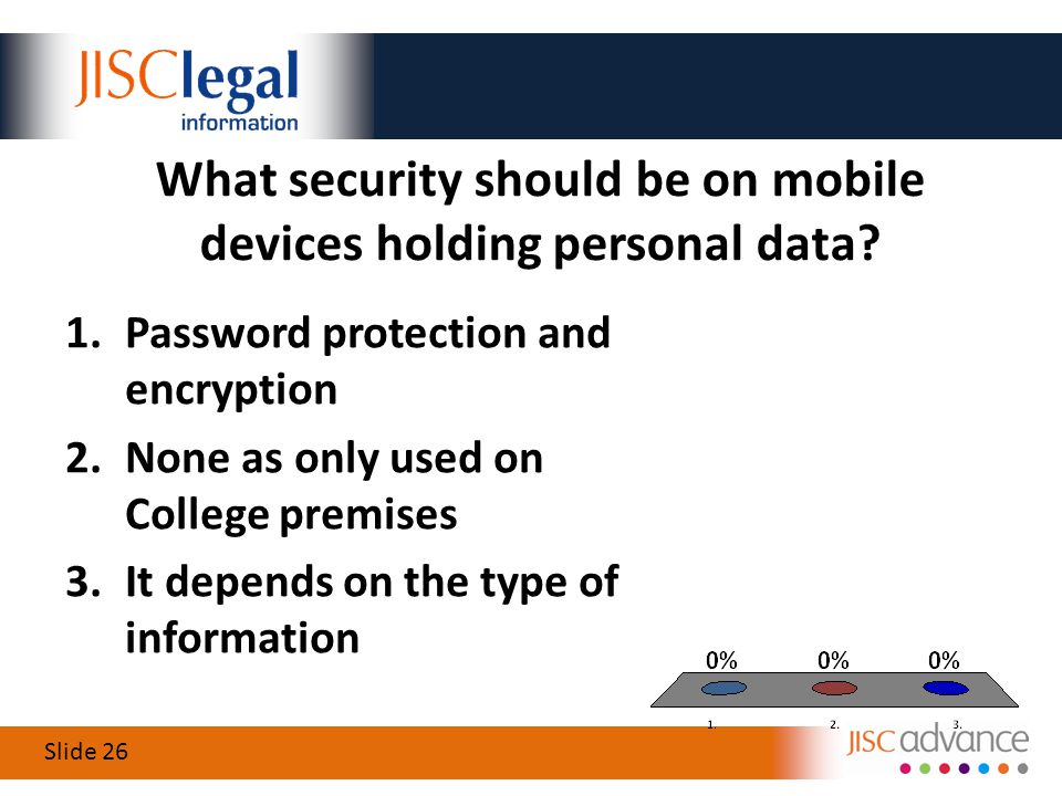 Slide 26 What security should be on mobile devices holding personal data.
