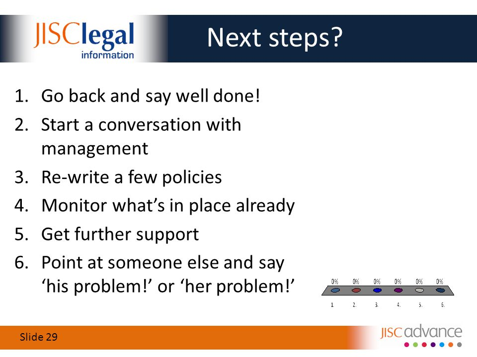 Slide 29 Next steps. 1.Go back and say well done.