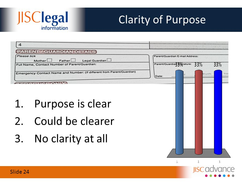 Slide 24 Clarity of Purpose 1.Purpose is clear 2.Could be clearer 3.No clarity at all
