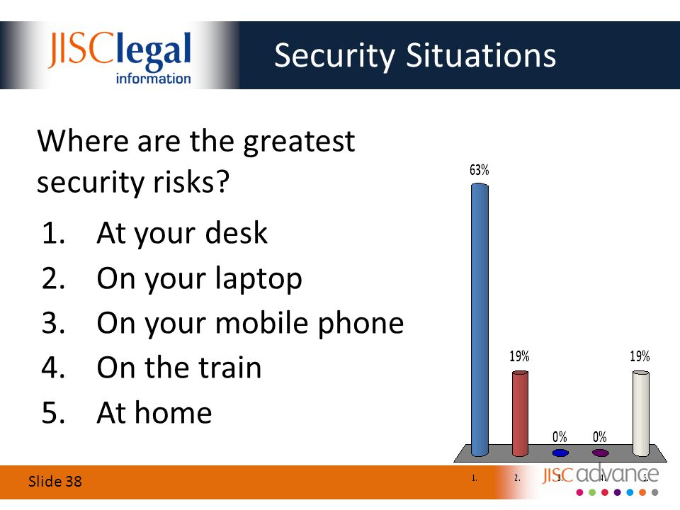 Slide 38 Security Situations 1.At your desk 2.On your laptop 3.On your mobile phone 4.On the train 5.At home Where are the greatest security risks?