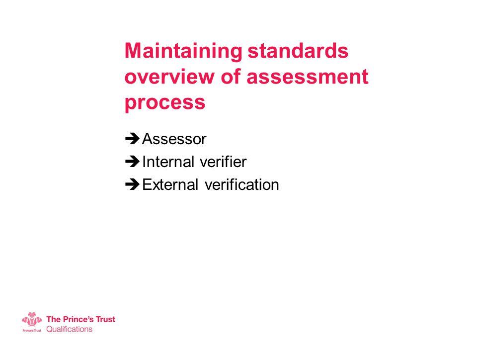 Maintaining standards overview of assessment process  Assessor  Internal verifier  External verification