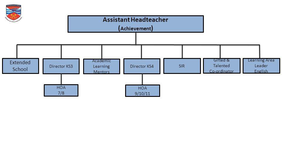 Assistant Headteacher ( Achievement ) Extended School Director KS3Director KS4 SIR HOA 9/10/11 Gifted & Talented Co-ordinator HOA 7/8 Learning Area Le