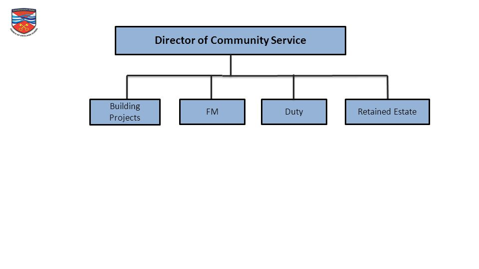 Director of Community Service Building Projects FM Retained Estate Duty