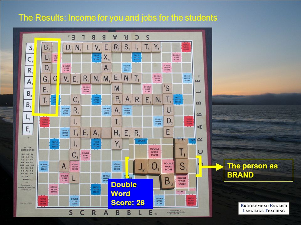 The Results: Income for you and jobs for the students The person as BRAND Double Word Score: 26