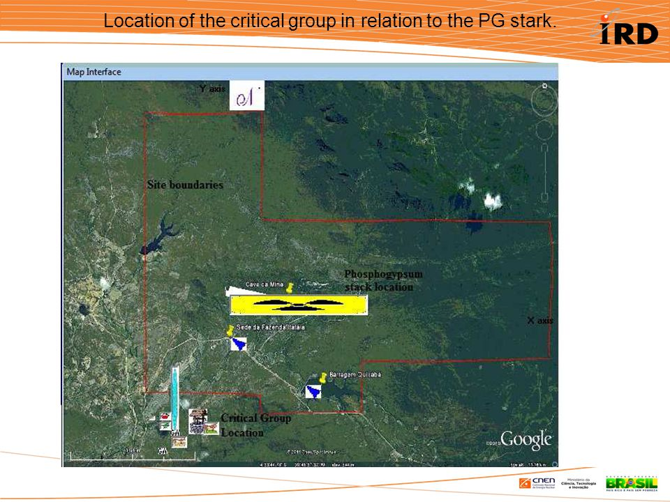 Location of the critical group in relation to the PG stark.