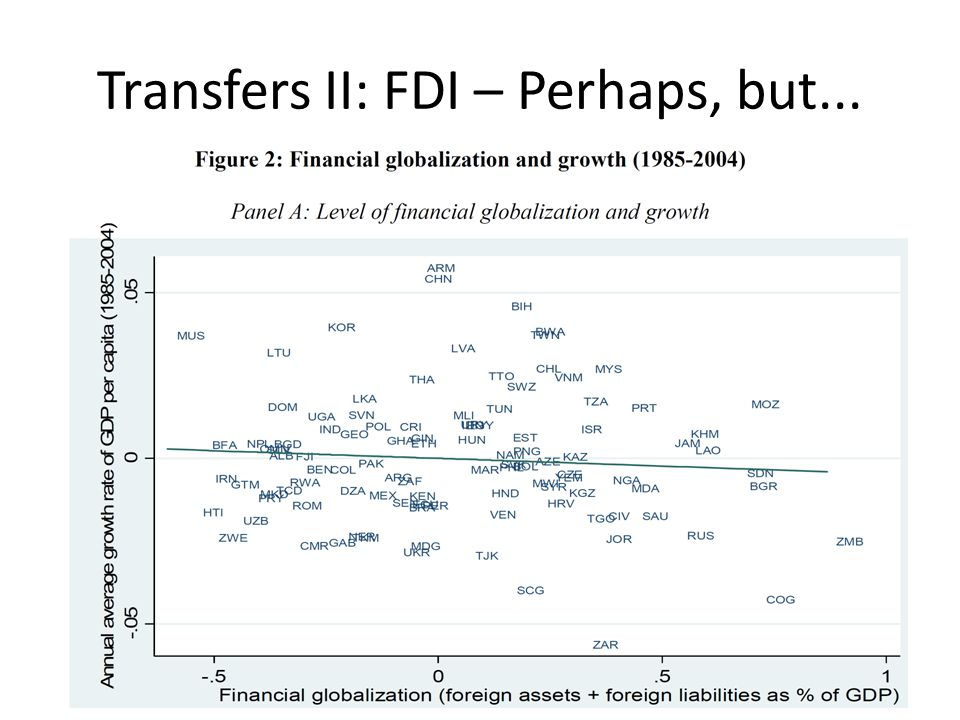 Transfers II: FDI – Perhaps, but...