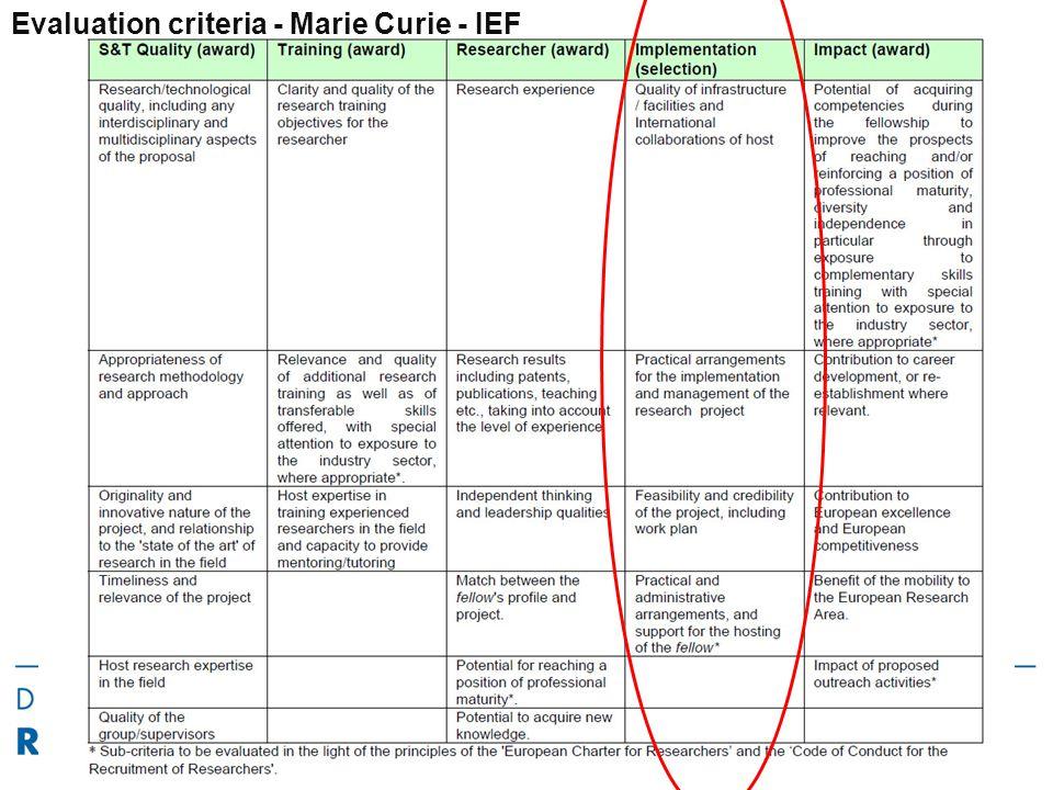 Evaluation criteria - Marie Curie - IEF
