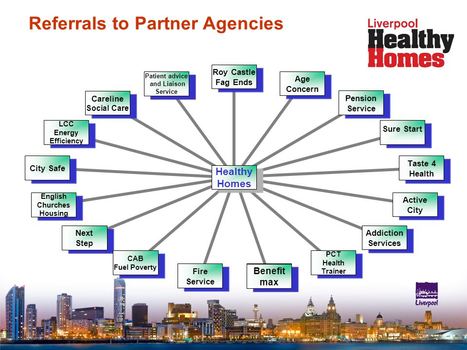 Referrals to Partner Agencies Patient advice and Liaison Service Patient advice and Liaison Service Benefit max
