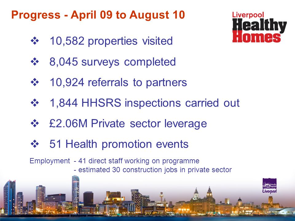 Progress - April 09 to August 10  10,582 properties visited  8,045 surveys completed  10,924 referrals to partners  1,844 HHSRS inspections carried out  £2.06M Private sector leverage  51 Health promotion events Employment- 41 direct staff working on programme - estimated 30 construction jobs in private sector