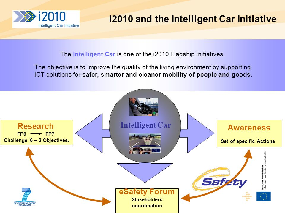 The Intelligent Car is one of the i2010 Flagship Initiatives.