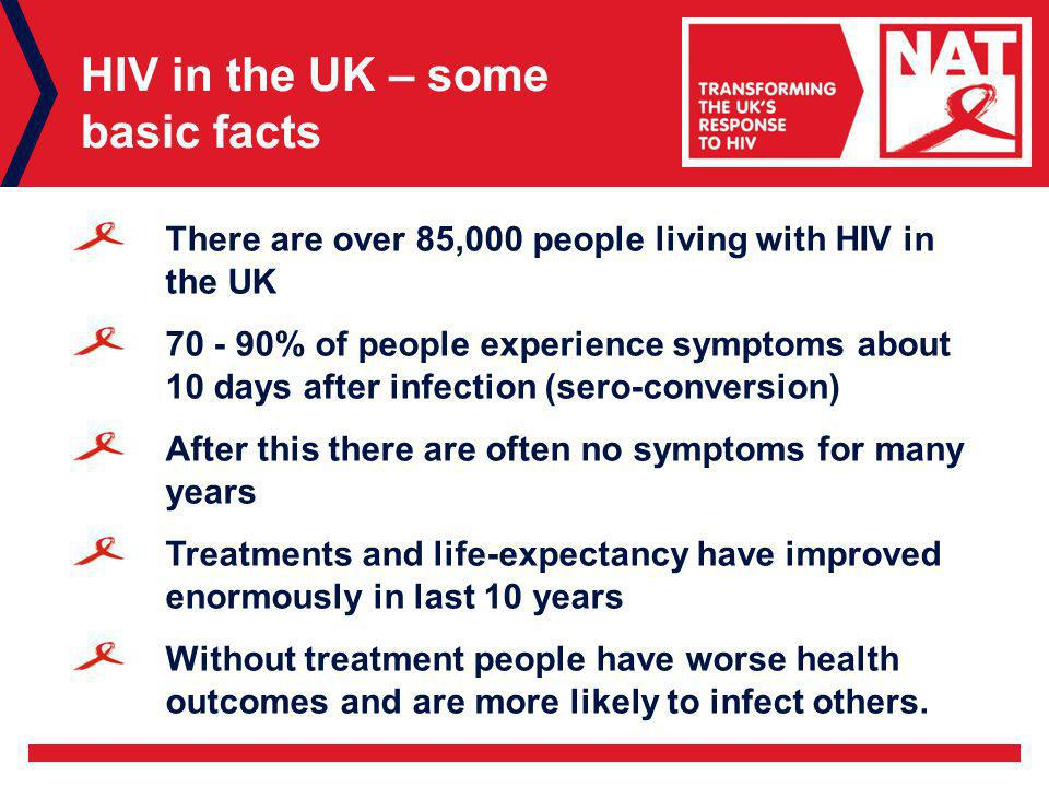 HIV in the UK – some basic facts There are over 85,000 people living with HIV in the UK % of people experience symptoms about 10 days after infection (sero-conversion) After this there are often no symptoms for many years Treatments and life-expectancy have improved enormously in last 10 years Without treatment people have worse health outcomes and are more likely to infect others.