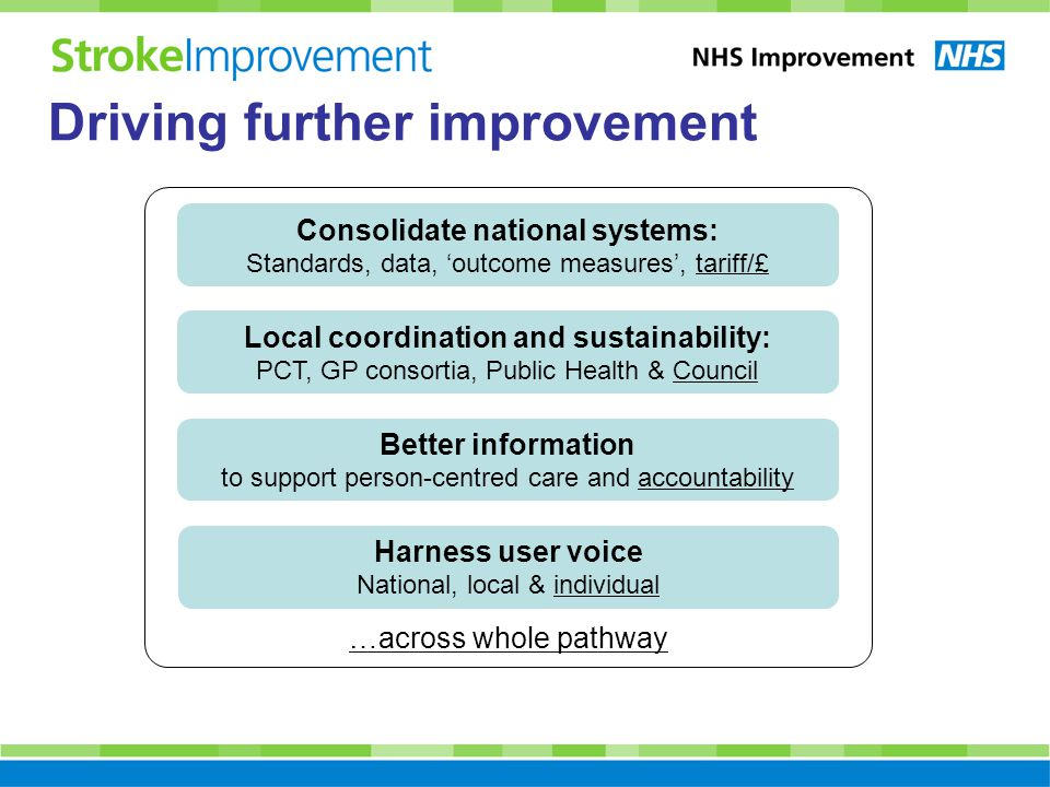 Driving further improvement …across whole pathway Local coordination and sustainability: PCT, GP consortia, Public Health & Council Better information to support person-centred care and accountability Consolidate national systems: Standards, data, 'outcome measures', tariff/£ Harness user voice National, local & individual
