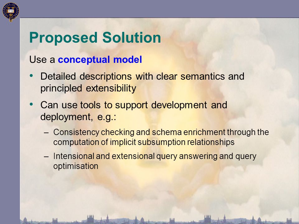 Proposed Solution Use a conceptual model Detailed descriptions with clear semantics and principled extensibility Can use tools to support development