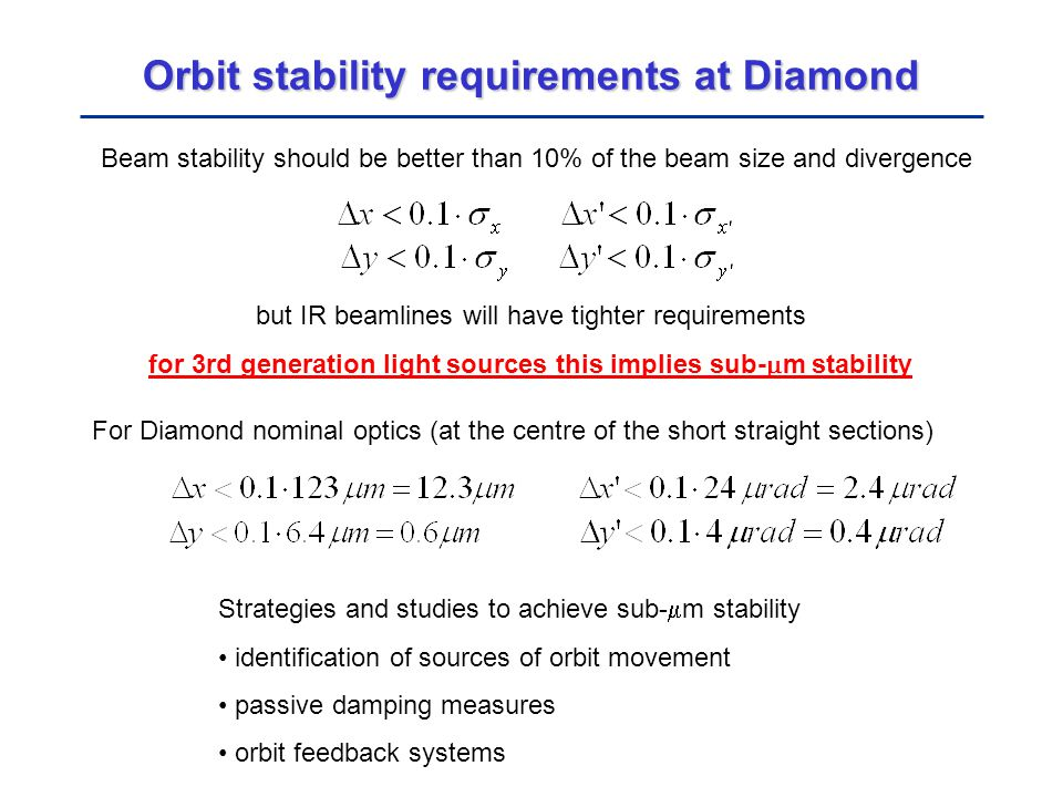 Beam stability should be better than 10% of the beam size and divergence For Diamond nominal optics (at the centre of the short straight sections) but IR beamlines will have tighter requirements for 3rd generation light sources this implies sub-  m stability Strategies and studies to achieve sub-  m stability identification of sources of orbit movement passive damping measures orbit feedback systems Orbit stability requirements at Diamond