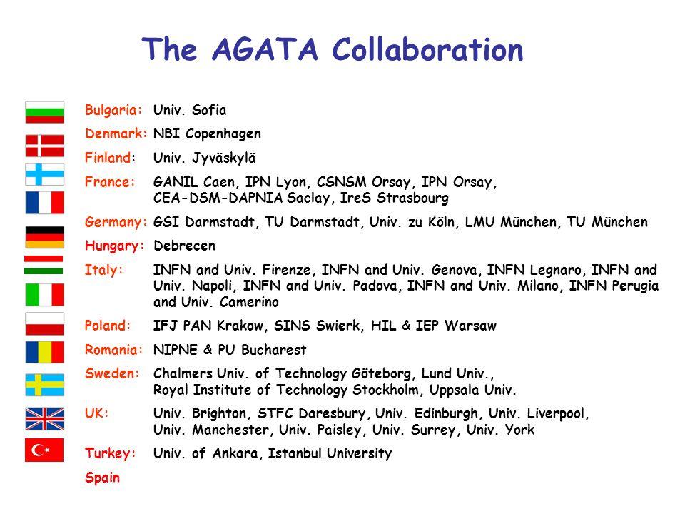 The AGATA Collaboration Bulgaria: Univ. Sofia Denmark: NBI Copenhagen Finland: Univ. Jyväskylä France: GANIL Caen, IPN Lyon, CSNSM Orsay, IPN Orsay, C