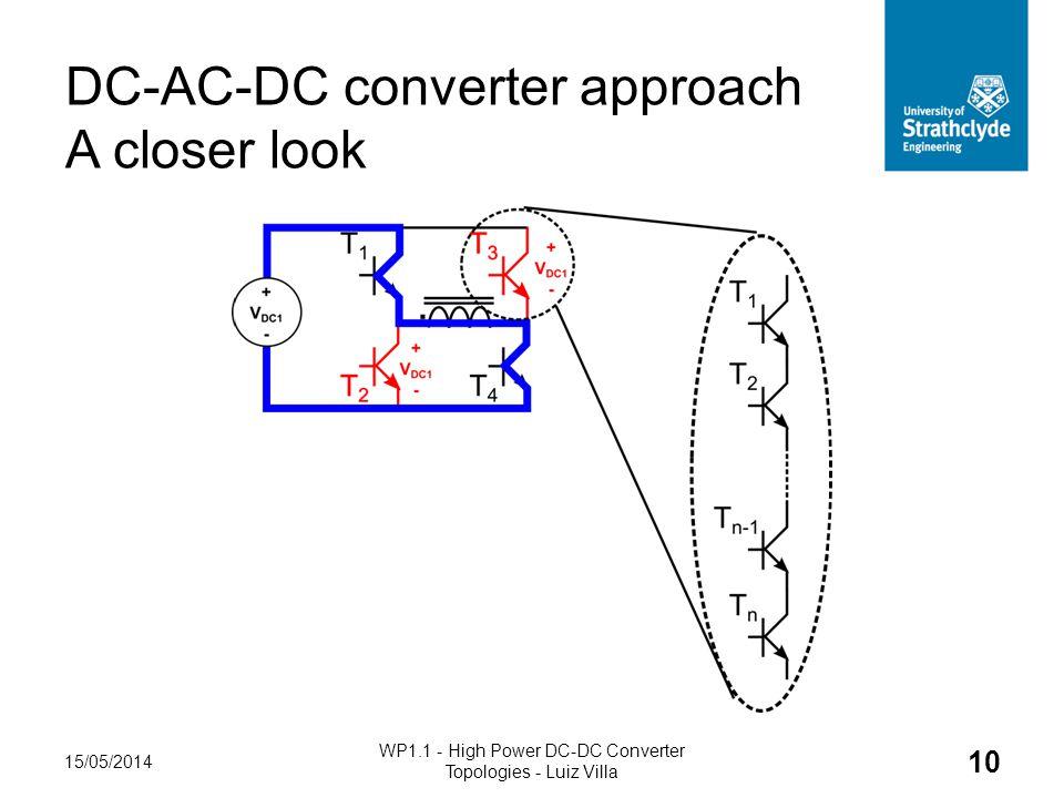DC-AC-DC converter approach A closer look 15/05/2014 WP1.1 - High Power DC-DC Converter Topologies - Luiz Villa 10
