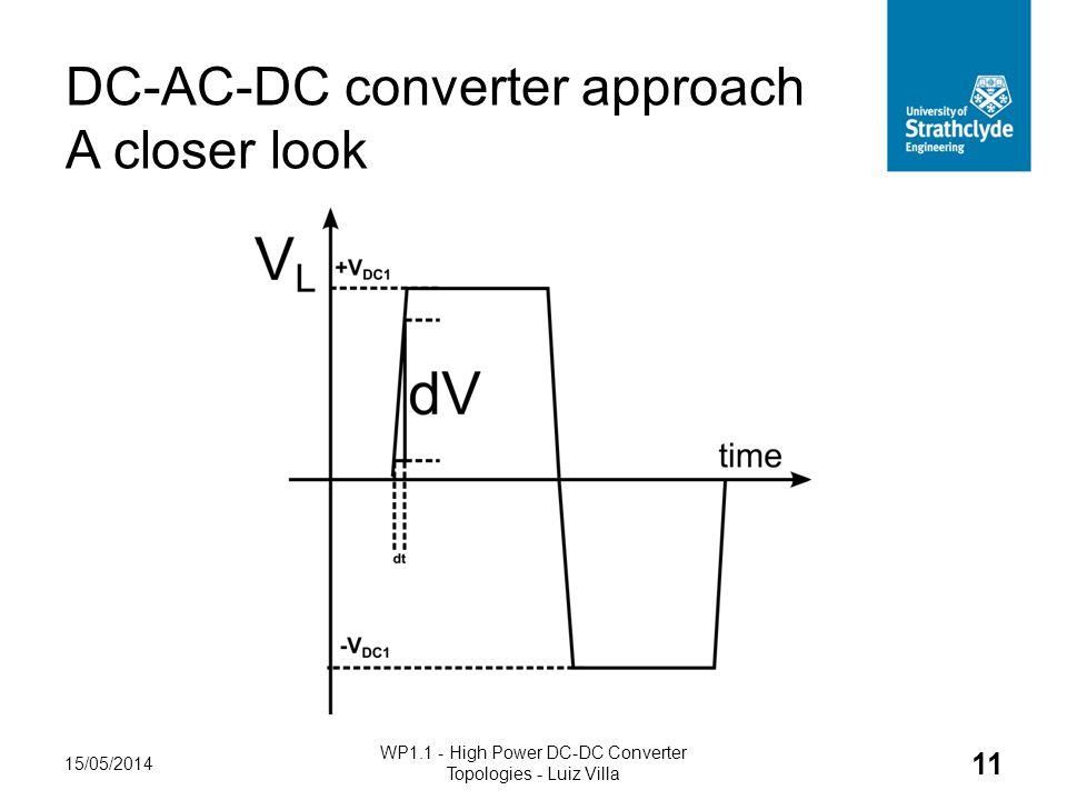 DC-AC-DC converter approach A closer look 15/05/2014 WP1.1 - High Power DC-DC Converter Topologies - Luiz Villa 11