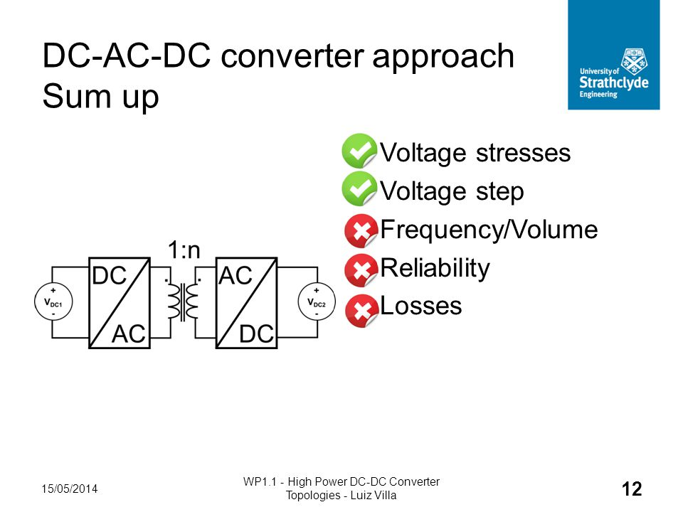 Voltage stresses Voltage step Frequency/Volume Reliability Losses 15/05/2014 WP1.1 - High Power DC-DC Converter Topologies - Luiz Villa 12 DC-AC-DC converter approach Sum up