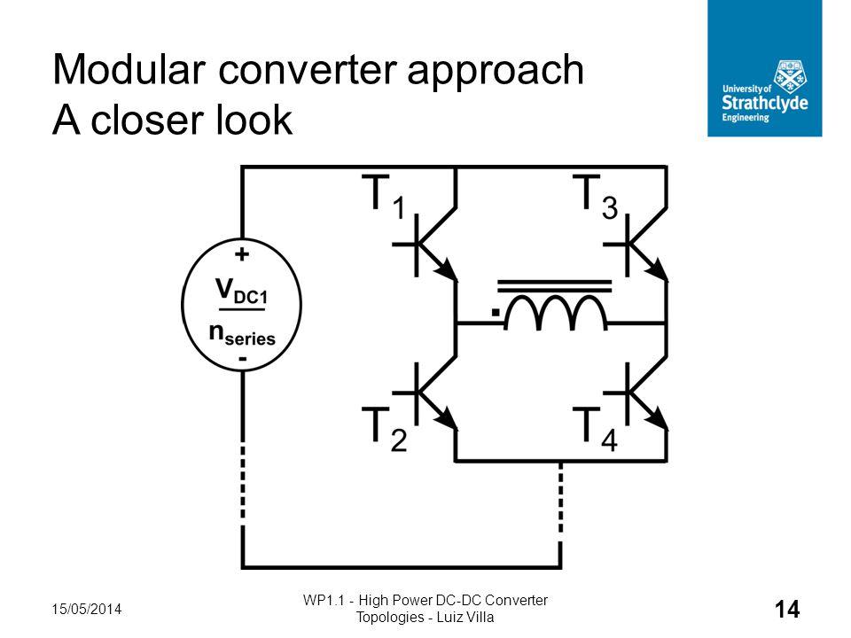 Modular converter approach A closer look 15/05/2014 WP1.1 - High Power DC-DC Converter Topologies - Luiz Villa 14