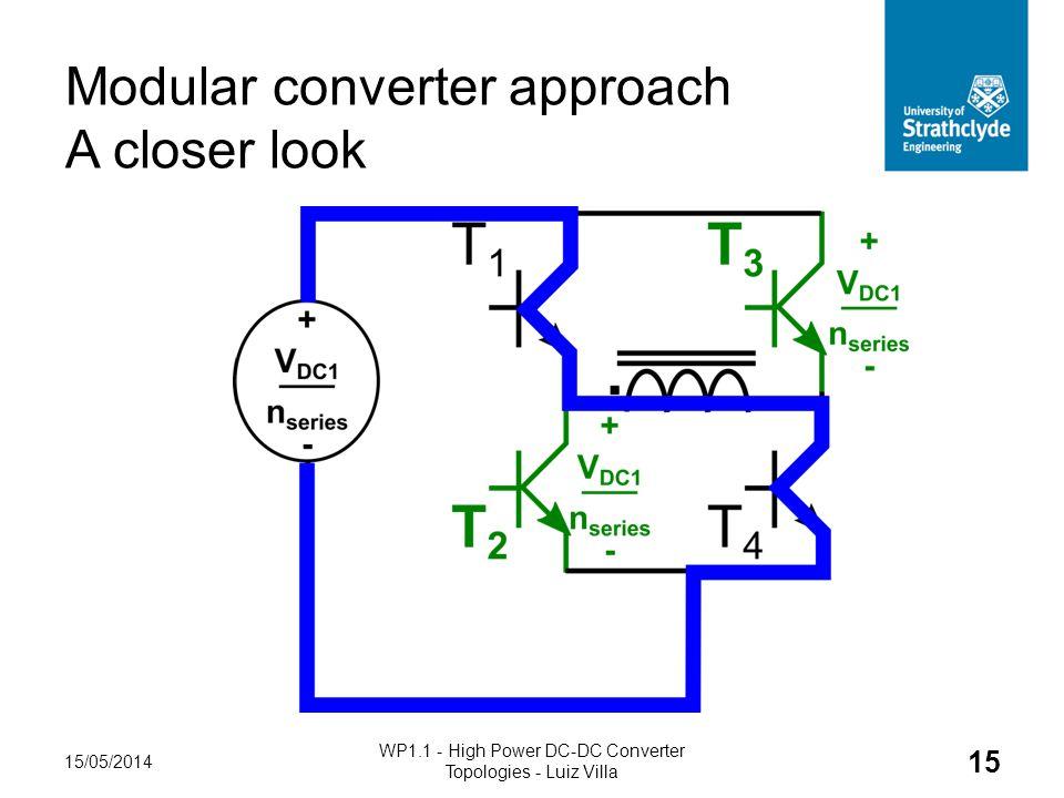 Modular converter approach A closer look 15/05/2014 WP1.1 - High Power DC-DC Converter Topologies - Luiz Villa 15