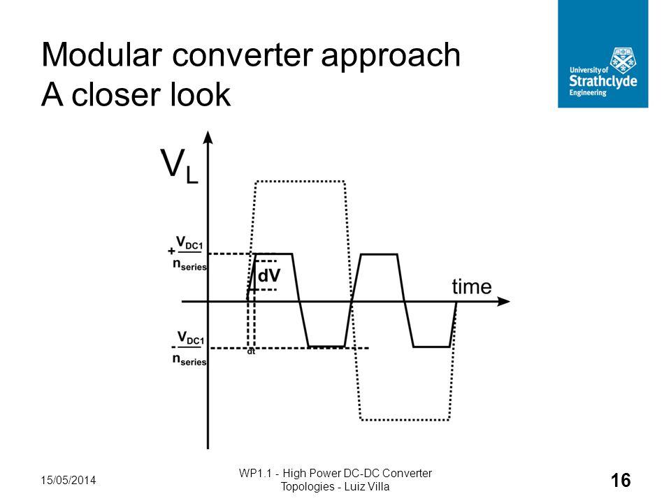 Modular converter approach A closer look 15/05/2014 WP1.1 - High Power DC-DC Converter Topologies - Luiz Villa 16