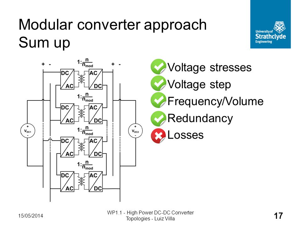 Voltage stresses Voltage step Frequency/Volume Redundancy Losses 15/05/2014 WP1.1 - High Power DC-DC Converter Topologies - Luiz Villa 17 Modular converter approach Sum up