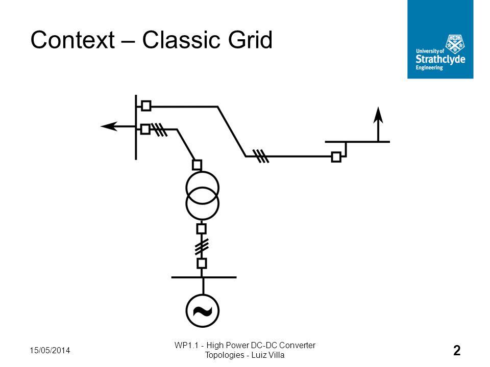 Context – Classic Grid 15/05/2014 WP1.1 - High Power DC-DC Converter Topologies - Luiz Villa 2