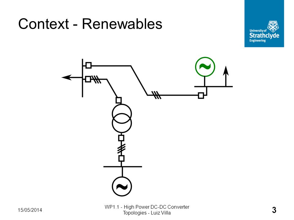 Context - Renewables 15/05/2014 WP1.1 - High Power DC-DC Converter Topologies - Luiz Villa 3