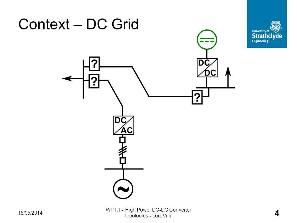 Context – DC Grid 15/05/2014 WP1.1 - High Power DC-DC Converter Topologies - Luiz Villa 4