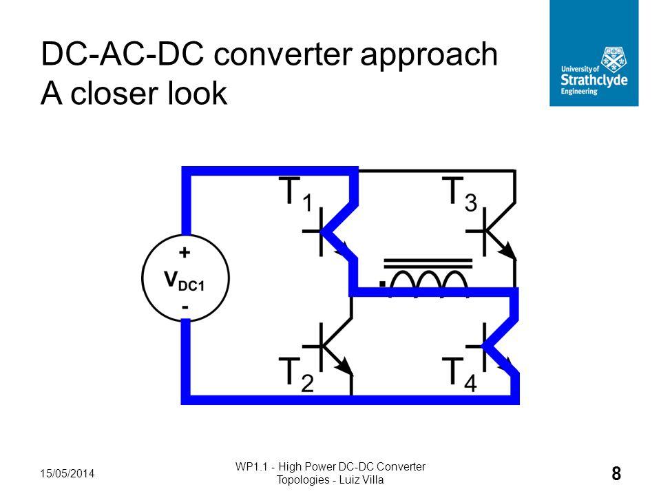 DC-AC-DC converter approach A closer look 15/05/2014 WP1.1 - High Power DC-DC Converter Topologies - Luiz Villa 8