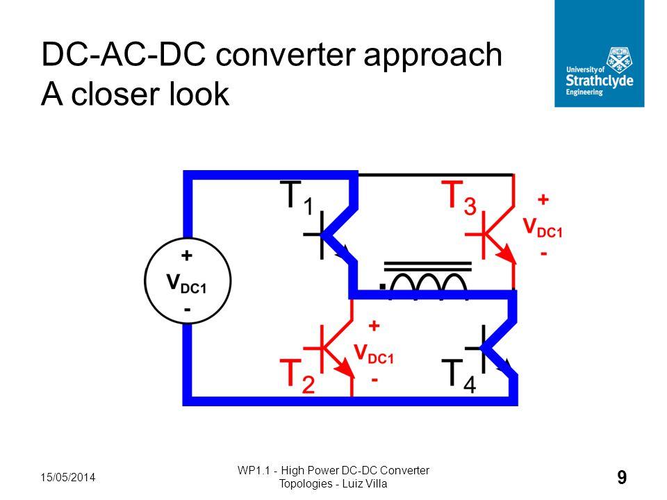 DC-AC-DC converter approach A closer look 15/05/2014 WP1.1 - High Power DC-DC Converter Topologies - Luiz Villa 9