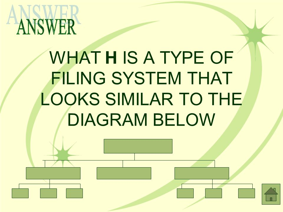WHAT H IS A TYPE OF FILING SYSTEM THAT LOOKS SIMILAR TO THE DIAGRAM BELOW