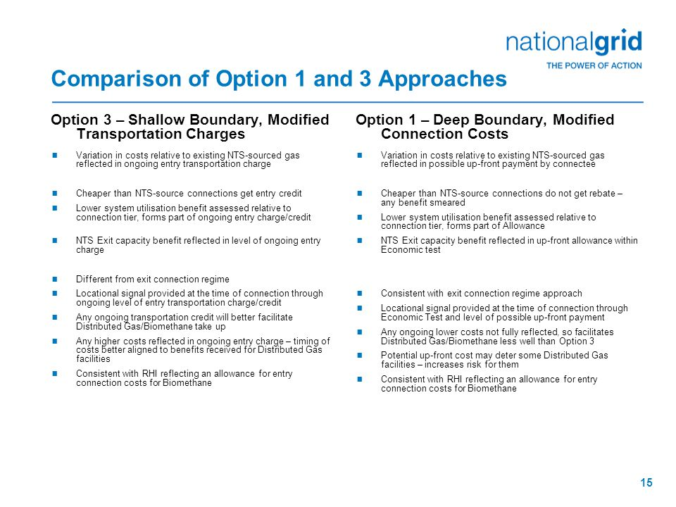 15 Comparison of Option 1 and 3 Approaches Option 3 – Shallow Boundary, Modified Transportation Charges  Variation in costs relative to existing NTS-sourced gas reflected in ongoing entry transportation charge  Cheaper than NTS-source connections get entry credit  Lower system utilisation benefit assessed relative to connection tier, forms part of ongoing entry charge/credit  NTS Exit capacity benefit reflected in level of ongoing entry charge  Different from exit connection regime  Locational signal provided at the time of connection through ongoing level of entry transportation charge/credit  Any ongoing transportation credit will better facilitate Distributed Gas/Biomethane take up  Any higher costs reflected in ongoing entry charge – timing of costs better aligned to benefits received for Distributed Gas facilities  Consistent with RHI reflecting an allowance for entry connection costs for Biomethane Option 1 – Deep Boundary, Modified Connection Costs  Variation in costs relative to existing NTS-sourced gas reflected in possible up-front payment by connectee  Cheaper than NTS-source connections do not get rebate – any benefit smeared  Lower system utilisation benefit assessed relative to connection tier, forms part of Allowance  NTS Exit capacity benefit reflected in up-front allowance within Economic test  Consistent with exit connection regime approach  Locational signal provided at the time of connection through Economic Test and level of possible up-front payment  Any ongoing lower costs not fully reflected, so facilitates Distributed Gas/Biomethane less well than Option 3  Potential up-front cost may deter some Distributed Gas facilities – increases risk for them  Consistent with RHI reflecting an allowance for entry connection costs for Biomethane