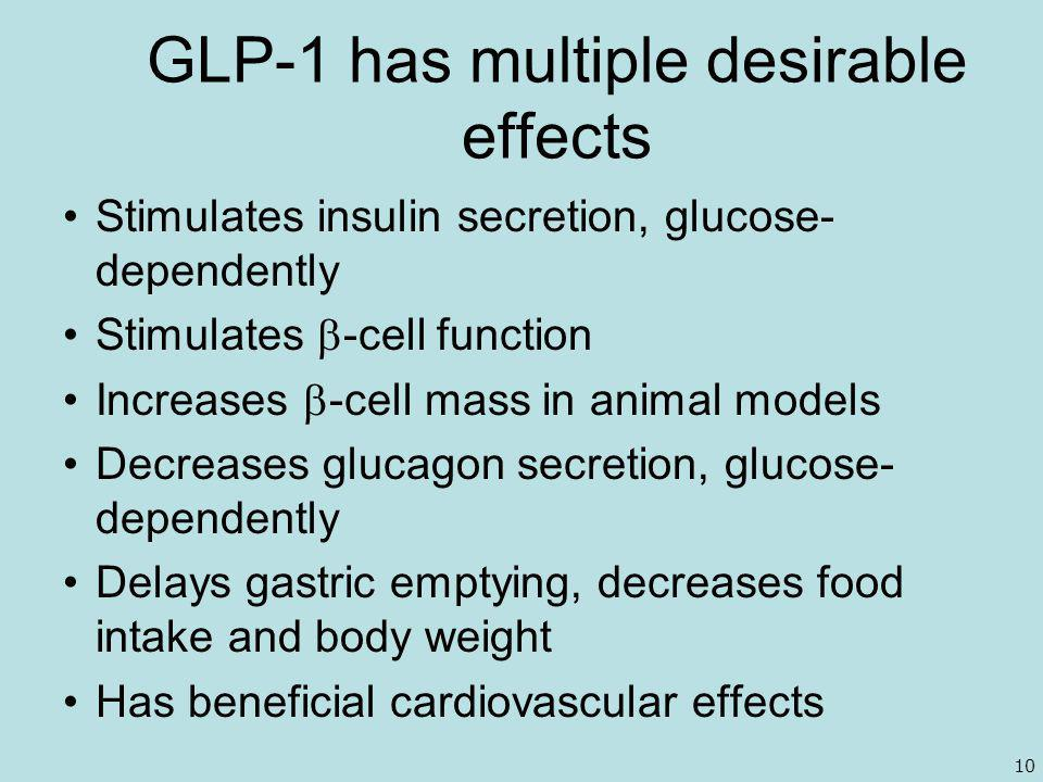 GLP-1 has multiple desirable effects Stimulates insulin secretion, glucose- dependently Stimulates  -cell function Increases  -cell mass in animal models Decreases glucagon secretion, glucose- dependently Delays gastric emptying, decreases food intake and body weight Has beneficial cardiovascular effects 10